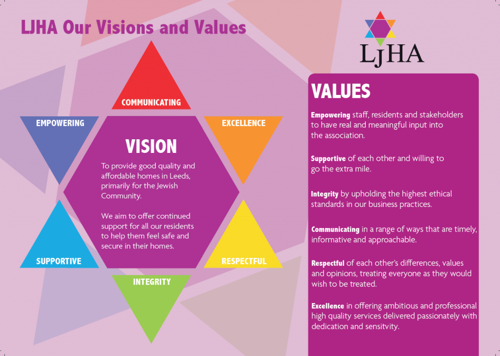 LJHA Visions and values 1