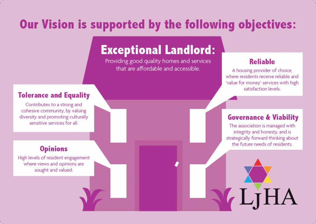LJHA Visions and values 2