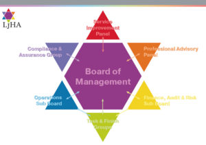 Board Structure Chart 2018 WEB